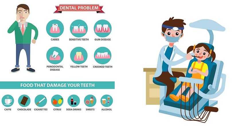 problems-dental